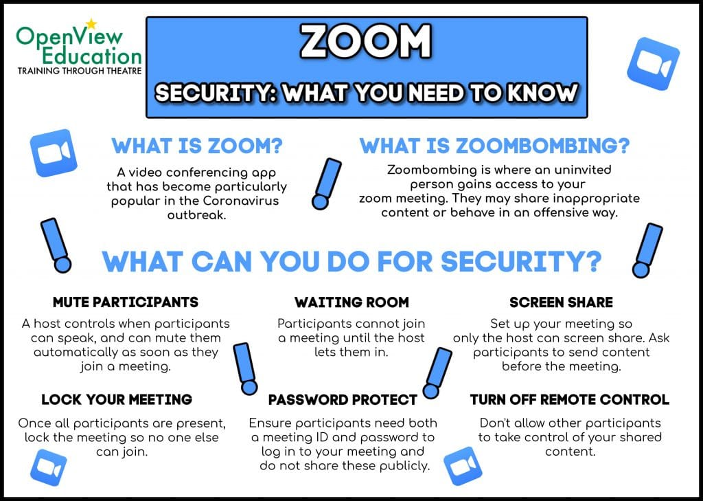 Is Zoom Secure?