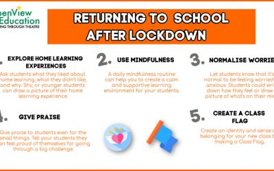 Returning To School – 5 Resources & Activities for Teachers