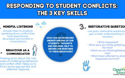 How to Respond to Student Bullying and Conflict – 3 Key Skills