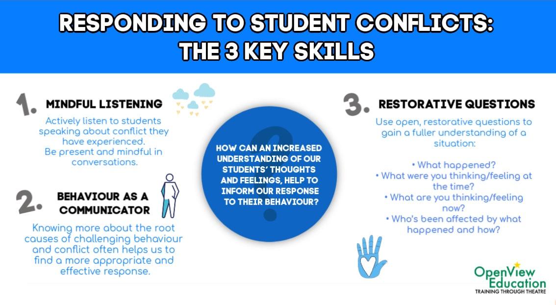 Responding to student bullying