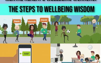 Mental Health & Wellbeing Workshops for Schools