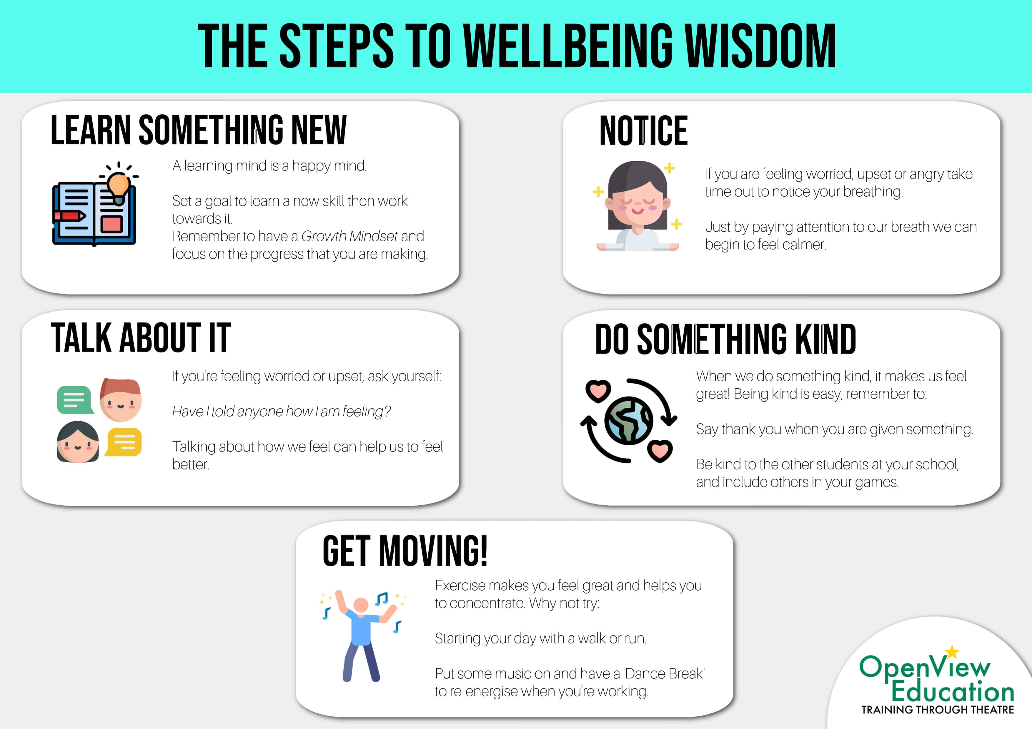 Wellbeing Poster Schools