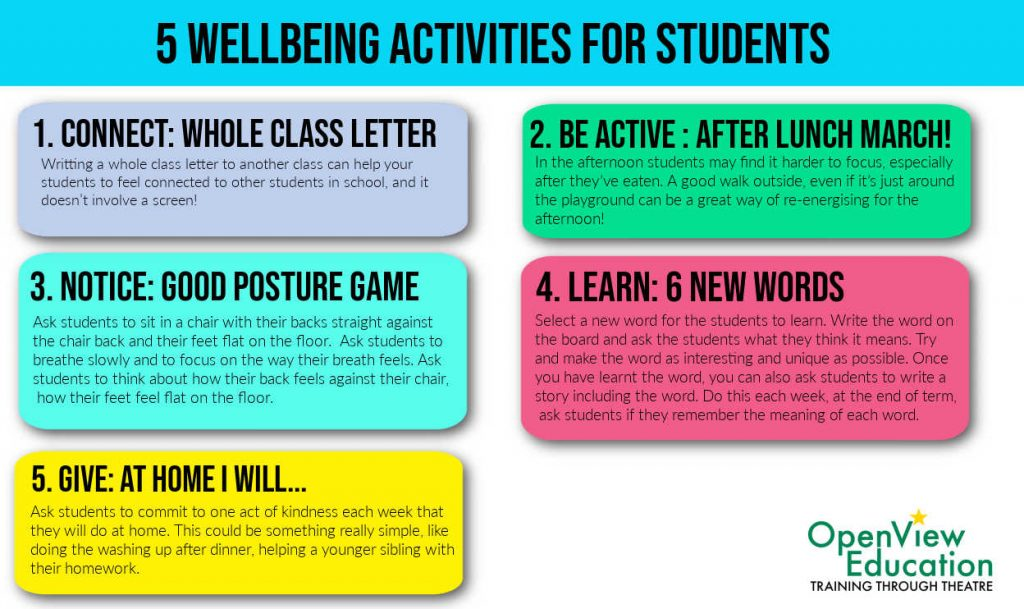 wellbeing activities for students