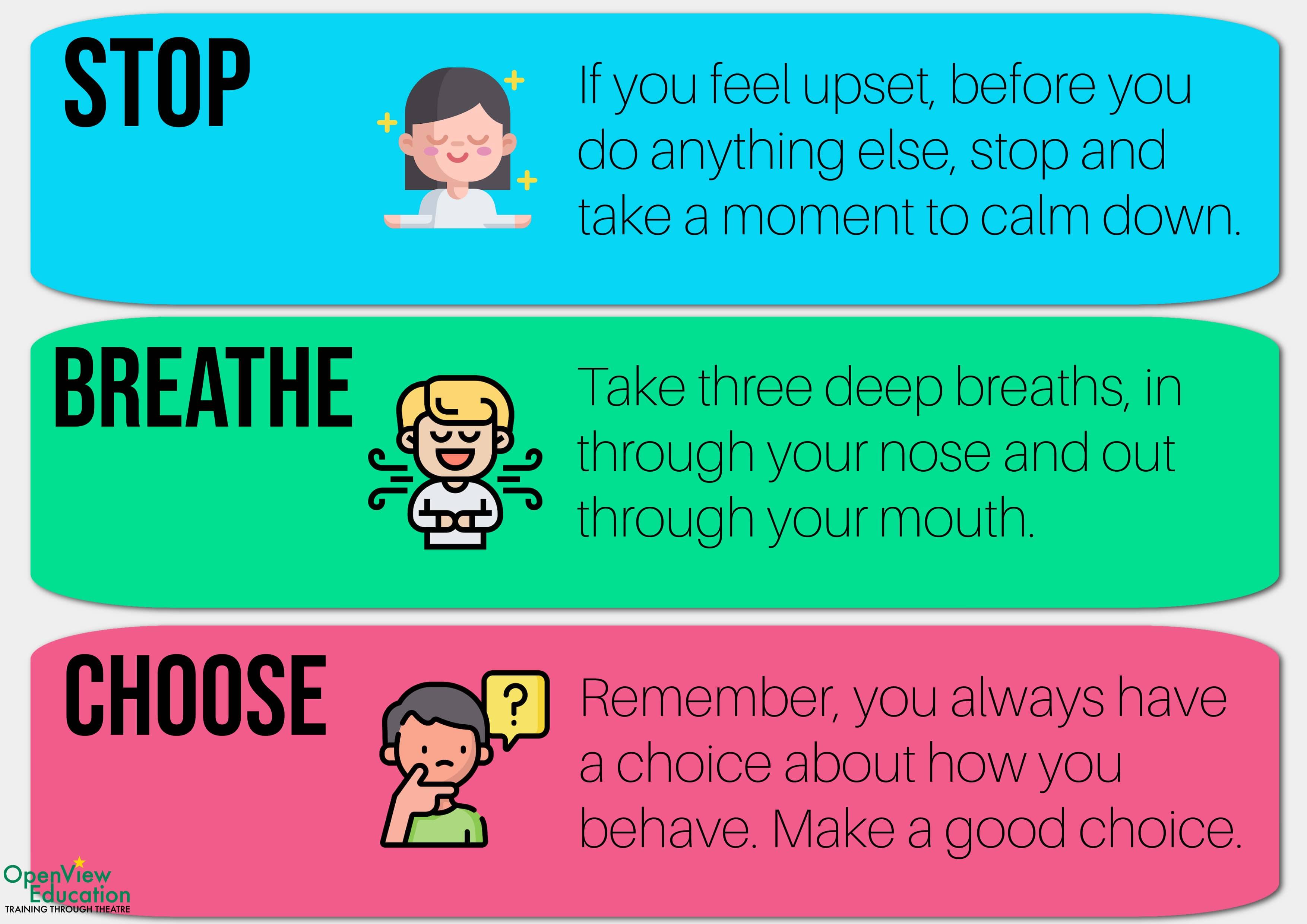 wellbeing poster eyfs ks1
