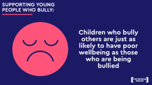 Anti-Bullying Alliance guides